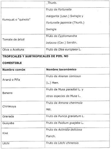 CDA - Centro Despachantes de Aduana de la Republica Argentina ...