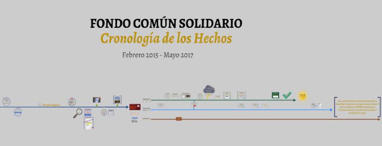 Fondo comun solidario
